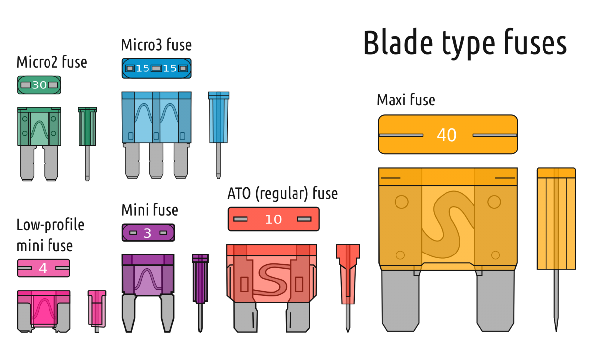 Electrical_fuses,_blade_type_svg.png