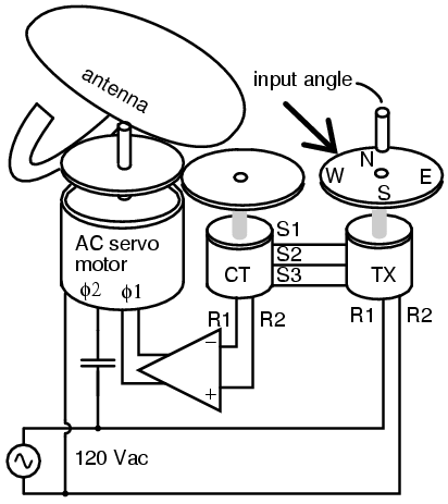 02504 ac induction motor wiring ac find image about wiring diagram,Electric Standing Fan Motor Wiring Diagram