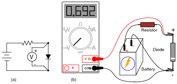 Meter Check Of A Diode Electronics Forums