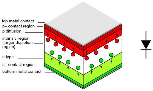 Filesolar Cell Equivalent Circuitsvg Wikimedia Commons