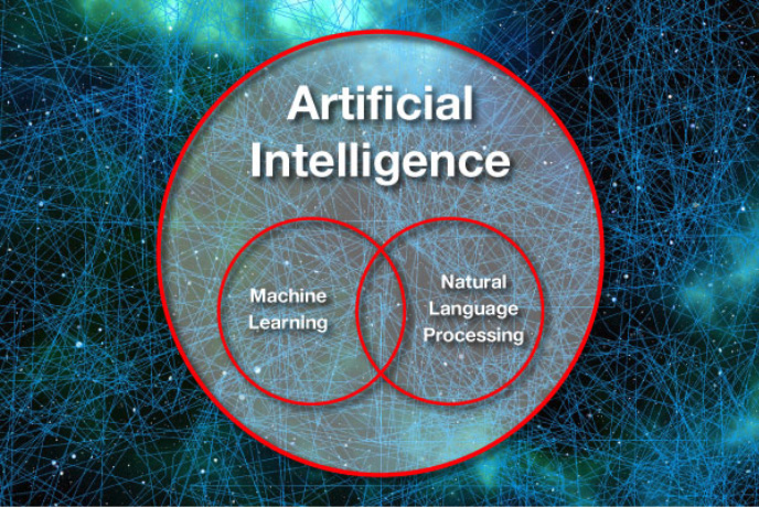 graphic showing the relation between Artificial Intelligence, Machine Learning, and Natural Language Processing
