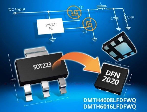 Diodes Incorporated's product announcement image for the DMTH4008LFDFWQ and DMTH6016LFDFWQ-13 automotive-friendly diodes.