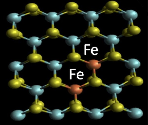 Molecular diagram ferromagnetic.