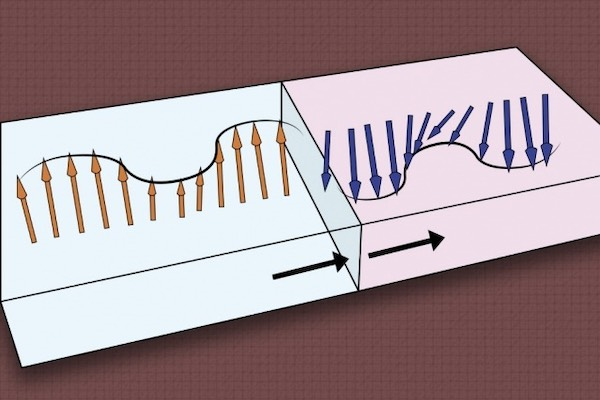 The nanometer-sized barrier illustrating different spin directions.