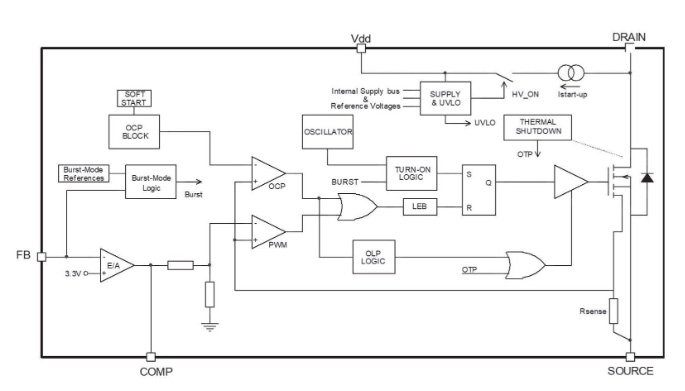 VIPer26K Block diagram. Image courtesy of STMicroelectronics.