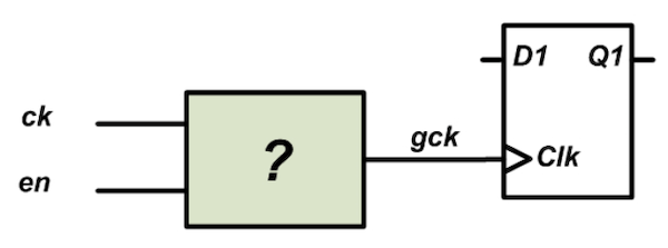 Diagram of clock gating to reduce power consumption